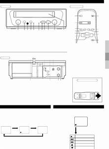 Page 3 Of Symphonic Vcr Mfv210d User Guide