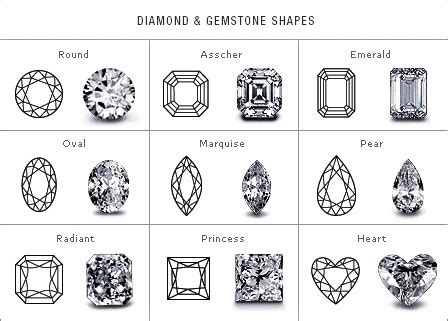 Different Cuts Of Diamond Rings