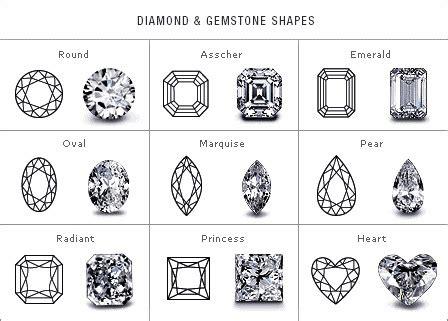 pick   diamond cut   engagement ring