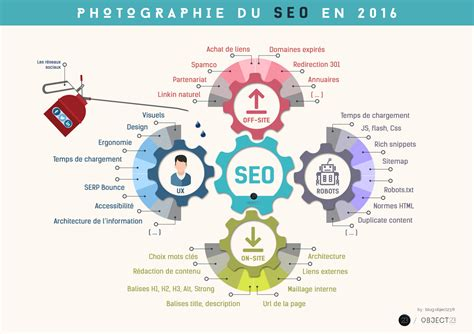 seo definition in marketing infographies r 233 f 233 rencement naturel seo