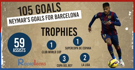 Fc Barcelona Players Records