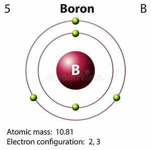 Diagram Representation Of The Element Boron Stock Vector