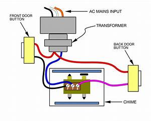 Wiring Diagram Doorbell Chime New Door Chime Wiring