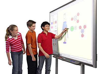 Interactive Whiteboards Using Them In The Music Classroom