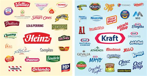 These Are The Brands The Merged