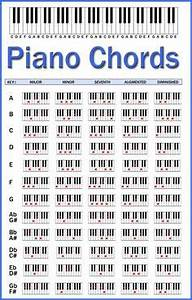 How to read chords on sheet music? | Adult Beginners Forum ...