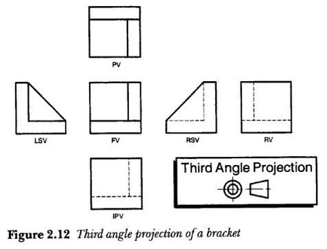 product design  angle projection   bracket