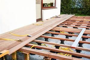 wpc terrassendielen verlegen With unterkonstruktion terrasse kunststoff