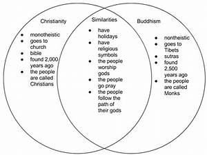 Pin On Religions