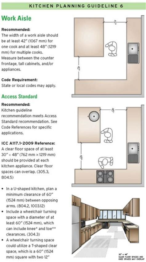 kitchen design guidelines 17 best images about 14 kitchen design guidelines 1210