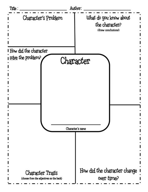 character profile template character description template invitation template