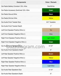 2006 Gmc Sierra Stereo Wiring Harness  U2013 Car Wiring Diagram