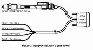 Aem Wbo2 Wiring Help Needed