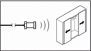 Ein Und Ausschalter : t r sensorschalter ein und ausschalten t r auf licht an t r zu licht aus 230 v im ~ Yasmunasinghe.com Haus und Dekorationen