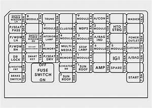 2011 Sonata Fuse Panel Diagram 1212 Gesficonline Es