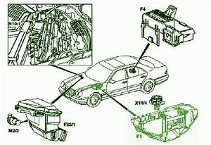 Fuse Box Diagram Mercedes Benz 2000 E320 V