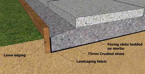 shed concrete slab thickness how to build a storage shed foundation on paving slabs