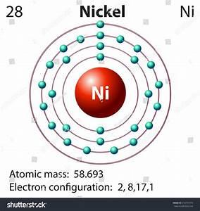 Symbol Electron Diagram Nickel Illustration Stock Vector