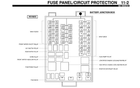 ford windstar fuse box diagram fuse box  wiring