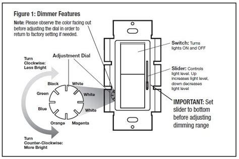 lutron maestro wiring diagram fuse box and wiring diagram