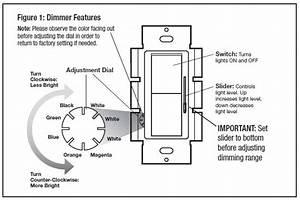 Lutron Grx Tvi Wiring Diagram