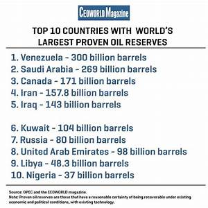 Top 20 Countries With The World's Largest Proven Oil ...
