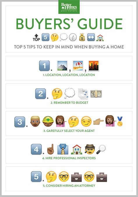 The Emoji Guide To Buying A Home  Better Homes And. Live From The Kitchen Yo Gotti Download. Tinkerbell Kitchen. Cd Kitchen. Images Of Kitchen Islands. Lowes Kitchen Cabinet Refacing. Real Mom Kitchen Blog. Kelly Kitchen. Salut Kitchen