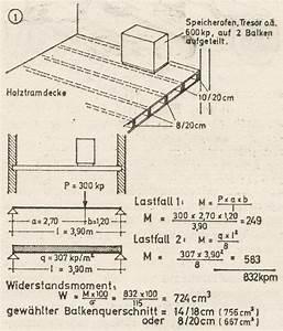 Holz Statik Berechnen Statische Berechnung Carport Statische