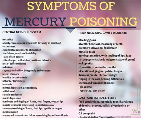 frightening symptoms  mercury poisoning