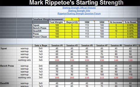 starting strength template workout spreadsheet reddit eoua