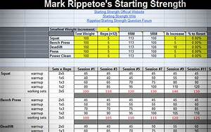 workout spreadsheet reddit eoua blog With starting strength template