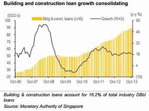Singapore news today | Why Singapore's Economy Is Heading ...