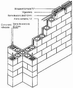 598 Best Images About Construction U0026 39 S Details On Pinterest