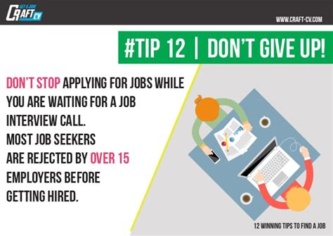 Don't Stop Applying For Jobs
