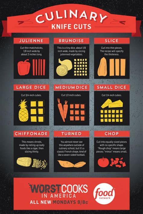 knife cuts infographic fn dish