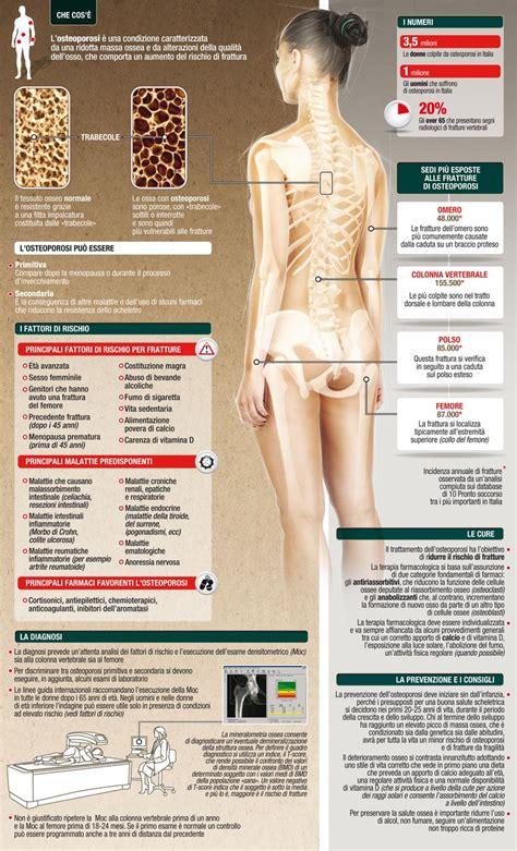 images  osteoporosis awareness  pinterest