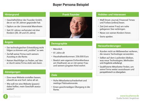 buyer personas im content marketing checkliste template