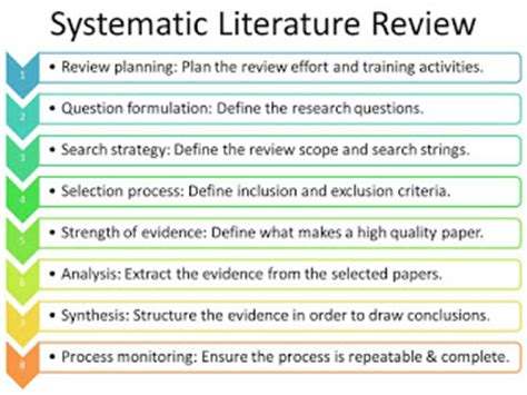 acts  leadership  systematic literature review approach