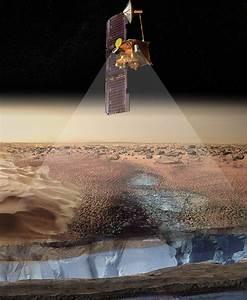 Mars Odyssey Finds Water Ice in Abundance Under Mars' Surface