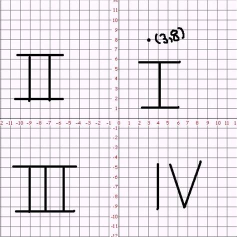 Coordinate Graph  New Calendar Template Site