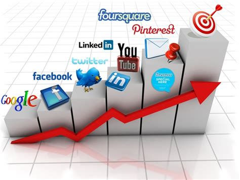 E Marketing Websites - publicidade e marketing nas redes sociais f 225 brica dos