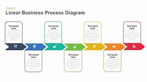 Linear Business Process Diagrams Template For Powerpoint