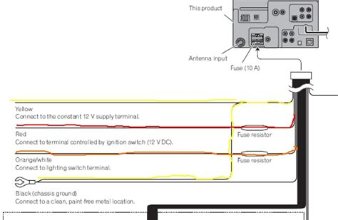 pioneer avh p3100dvd wiring diagram wiring diagram and schematic diagram