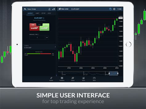 forex trading platform android dfmobile forex cfd trading android apps on play