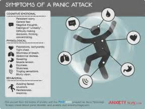Anxiety and Panic Attack Symptoms
