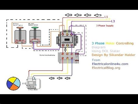 3 phase motor wiring in urdu with animation diagram explain