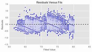 Guide For Linear Regression Using Python - Part 2
