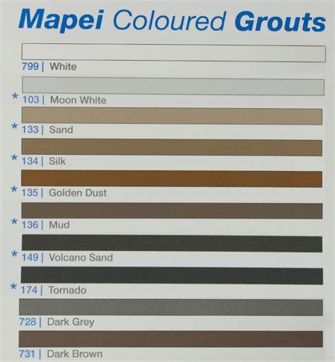 unsanded tile grout uk mapei grout colour chart tile grout