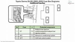 Toyota Sienna  Xl20   2003-2010  Fuse Box Diagrams