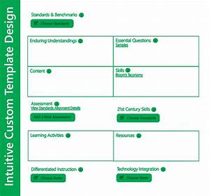 Curriculum templates planners and units rubicon for Curriculum design template